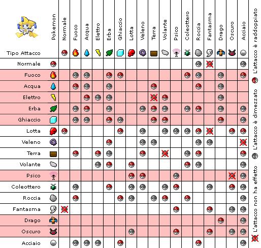 Poketown Città Virtuale Pokémon Italiana